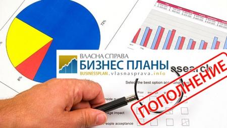 Пополнение каталога Магазина маркетинговых исследований сайта Власна Справа