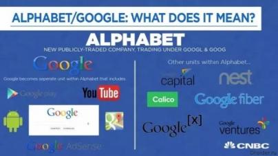 Google станет частью нового холдинга