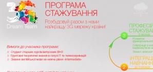 15 стажеров программы «3G Dream Team» стали сотрудниками Vodafone