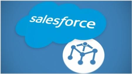 SalesForce отказалась от покупки Twitter