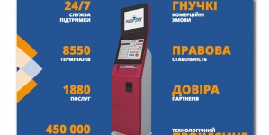 CRM-система «OneBox» автоматизировала работу платежного сервиса «EasyPay»