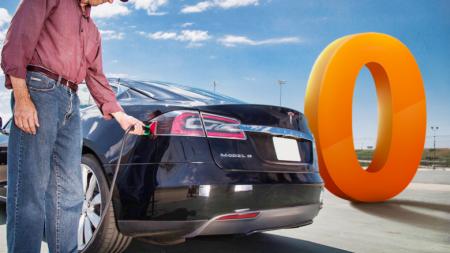 В Украине начали выдавать беспроцентные кредиты на электромобили