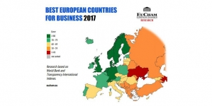 Рейтинг ведения бизнеса 2017: Грузия показывает рост