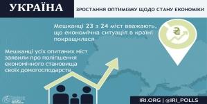 Всеукраїнське соціологічне опитування демонструє зростання оптимізму щодо стану економіки, вищий рівень схвалення діяльності місцевої влади