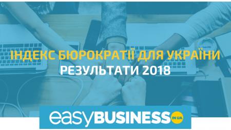 Індекс Бюрократії в Україні: 500 надлишкових сторінок і 20% втраченого прибутку