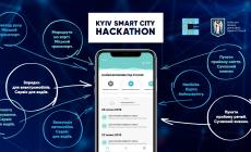 Додаток Kyiv Smart City доповниться новими сервісами